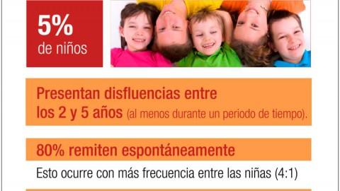 Tartamudez en A Coruña: ¡Inscríbete!