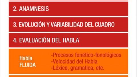 El proceso de EVALUACIÓN del HABLA en TARTAMUDEZ